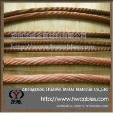 copper conductor wire