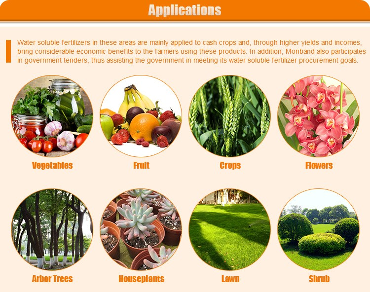 Fertilizer Category