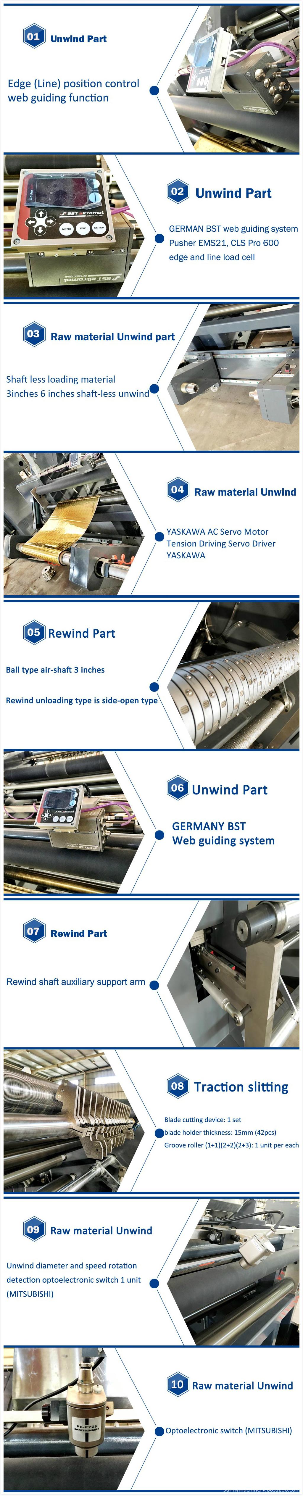 slitter machine GFTW800 Detail