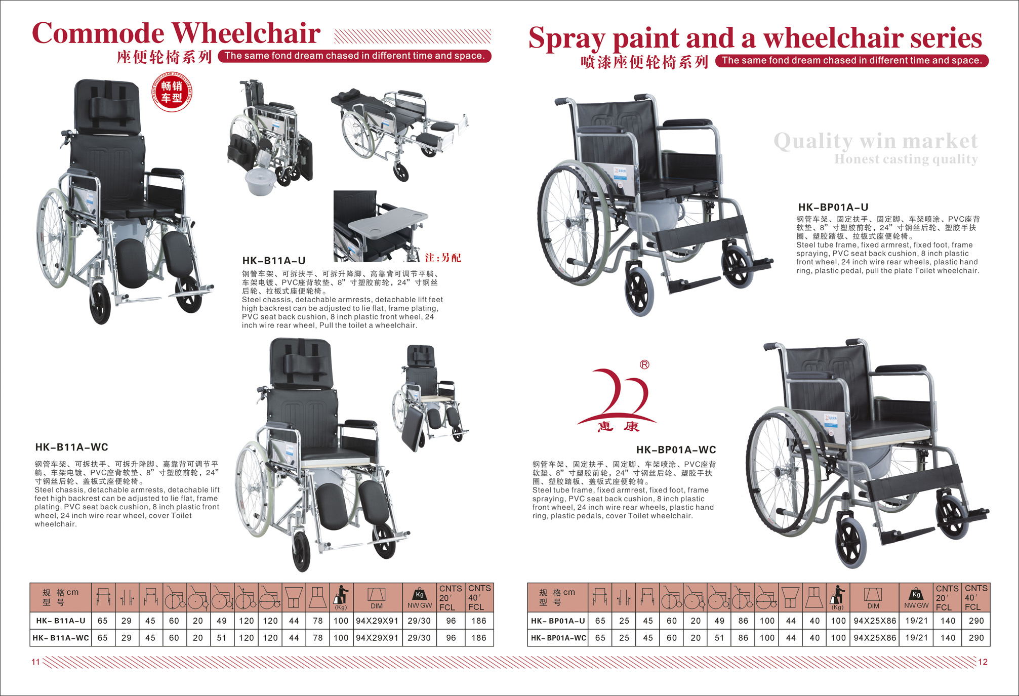 Multifunctional Wheelchair for Hospital