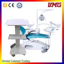 Стоматологические кабинеты Доктор Корзина для продажи