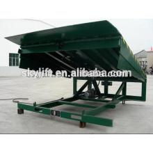 Statische hydraulische Dock-Rampen benutzt auf Eisenbahn