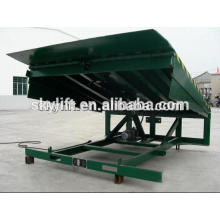 Static Hydraulic Dock Ramps Used on Railway