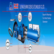 Zys Rodamiento de Larga Vida para Generadores de Turbinas Eólicas Zys-013.40.2720.03