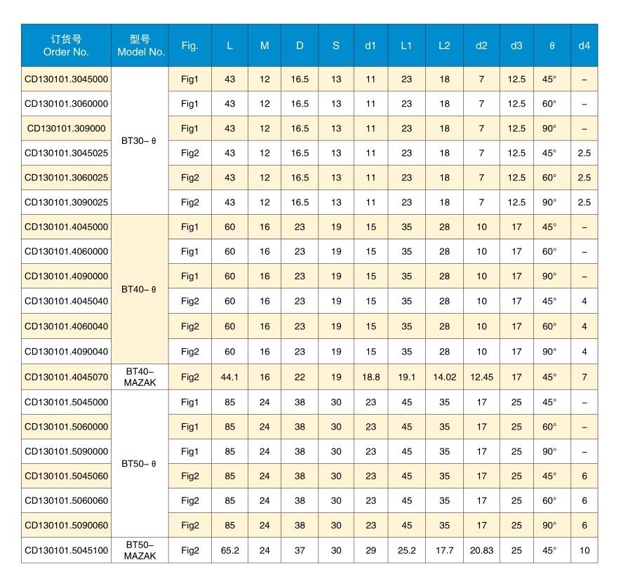 BT PULL STUD list