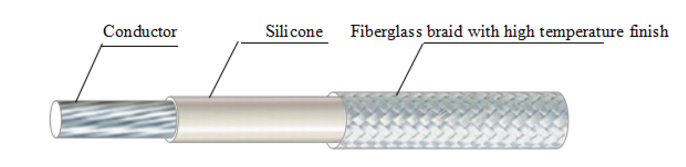 Silicone Fiberglass Braid Cable