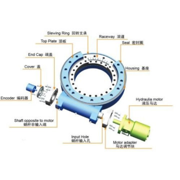 Accionamiento giratorio para remolques modulares