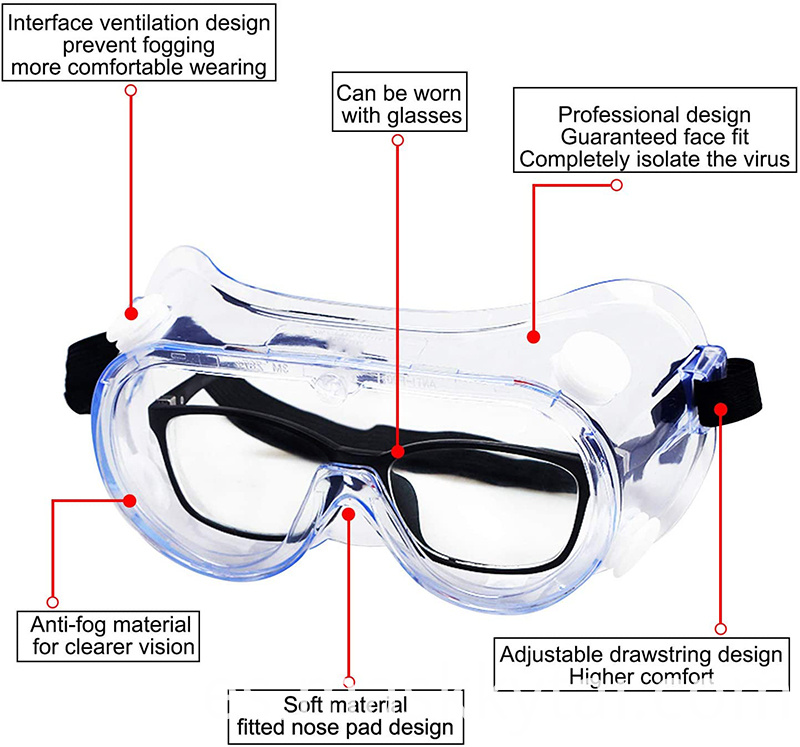 Virus Protection Goggles