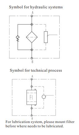 RFL W filter symbol