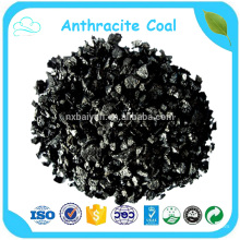China Factory Coke Filter Material Manufacturer