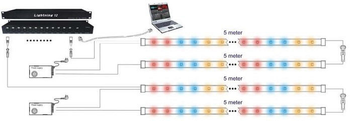 DMX512 RGB LED Rope Lights