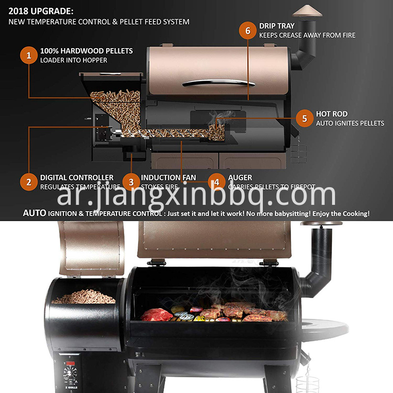 Wood Pellet Grill 8 In 1 Bbq Auto Temperature