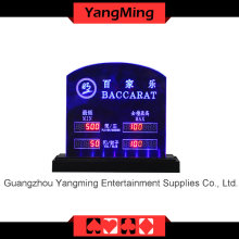 LED Electronic Table Limit (YM-LC02)
