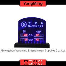Limite de table électronique LED (YM-LC02)