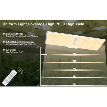 LED Plant Grow Lights Contrôle sans fil