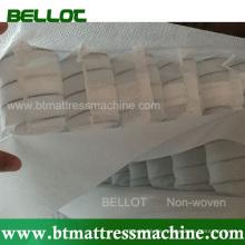Spunbond Vliesstoff auf Kissen und Matratze angewendet