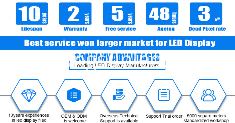 led display company best choice