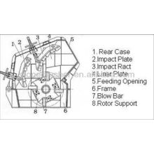 Schlagbrecher Rotor