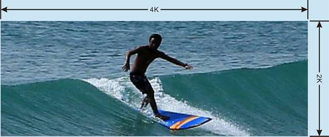 Video Processor VDWALL