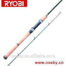 RYOBI pesca girando barra de atração Rodapé Condor engrenagem