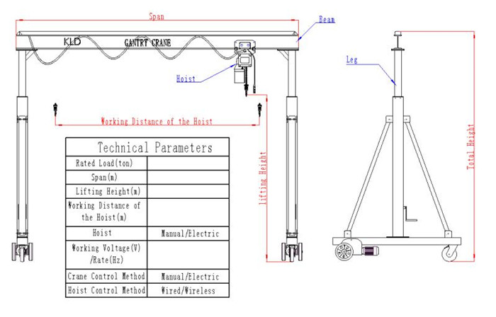 mini mobile gantry crane