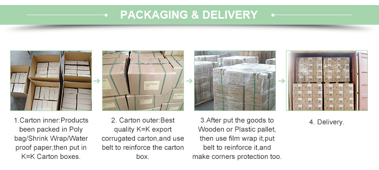 Paper Tube Box Packaging