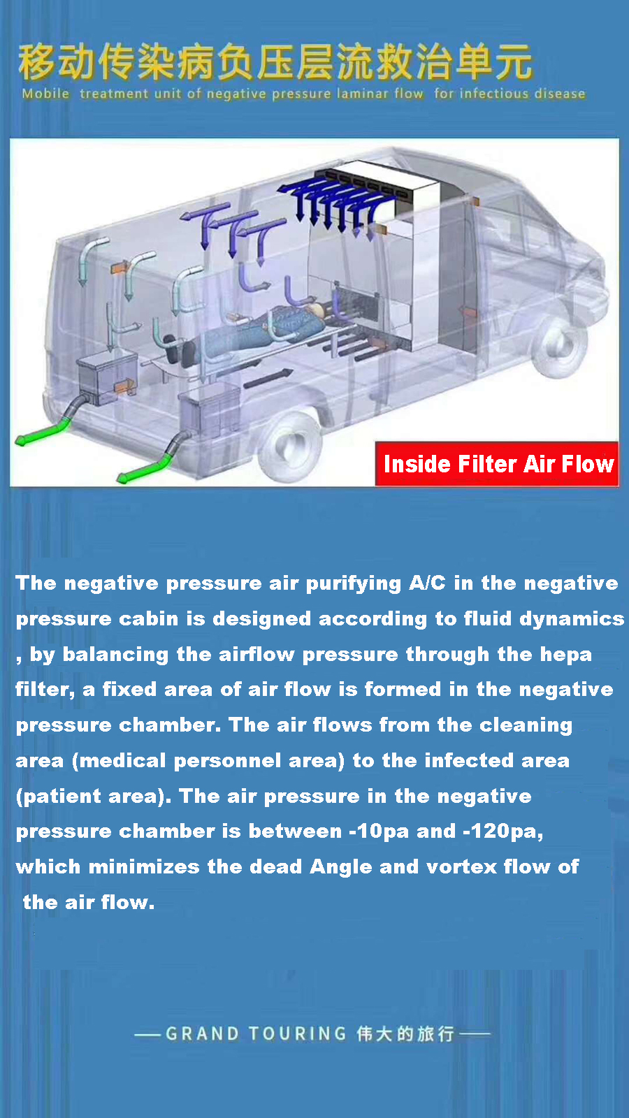 negative pressure unit for infections disease