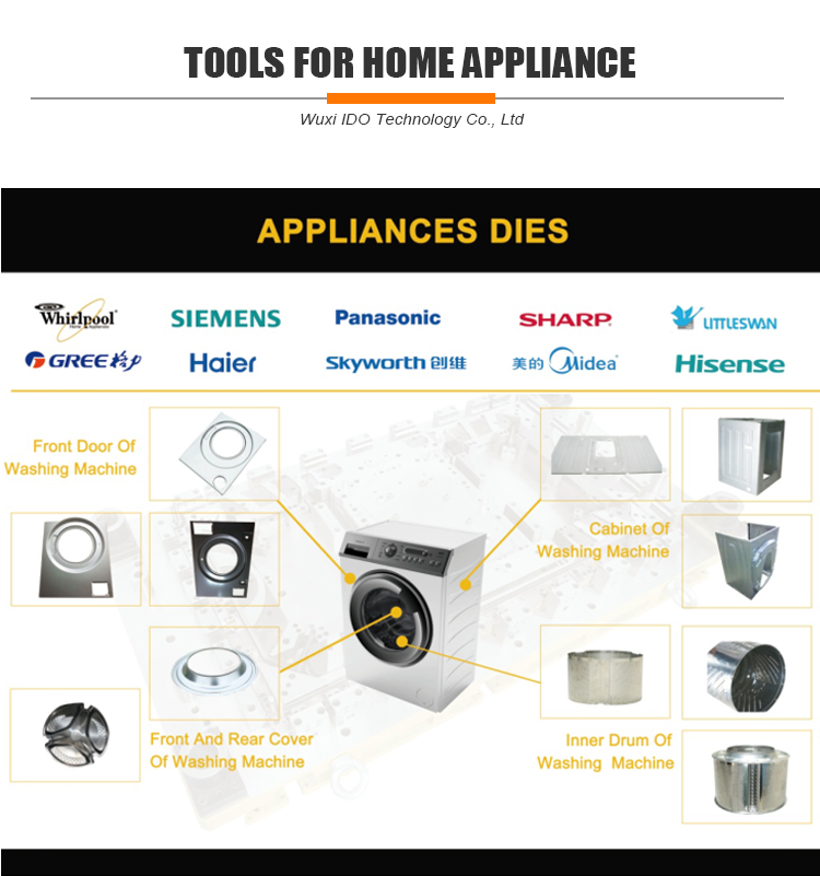 Die For Appliance