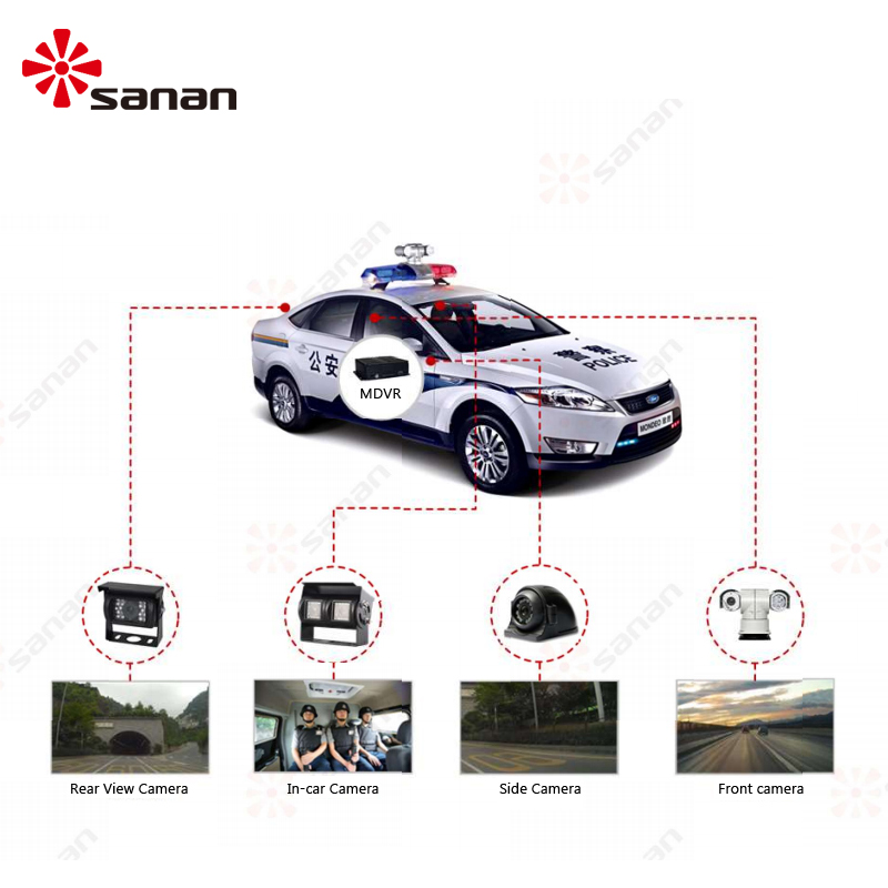 Sanan Vehicle Monitoring System