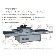 TM-UV400 High Quality UV Curing Machine UV Dryer Coating Machine with Ce Approved