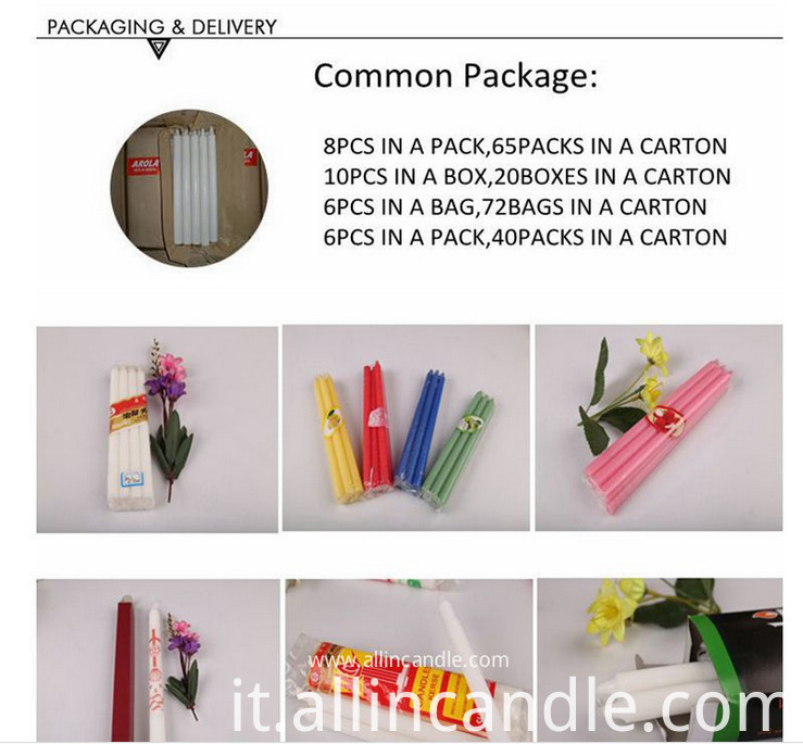 candle package