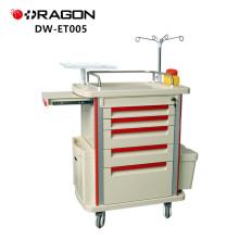 Popular Series Cheapest Crash Medical Cart Checklist Drawer Contents Emergency Cart