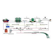 endless rope winch system