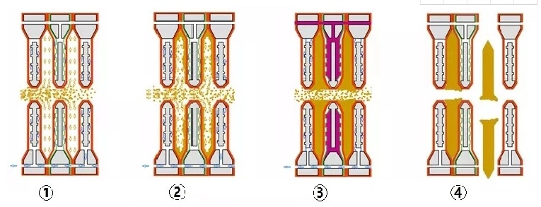 Working principle of Chamber Filter Press