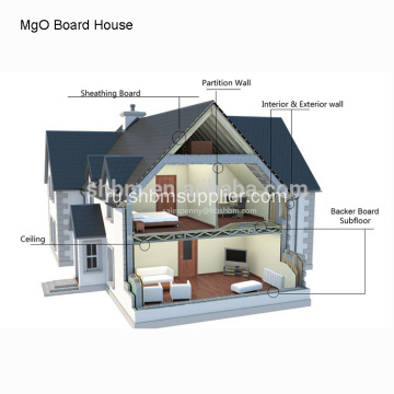 12mm+High+Strength+Magnesium+Oxide+Board+Prefab+House