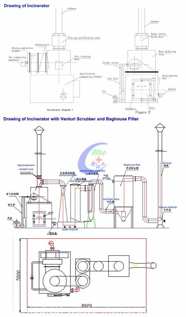Drawing of Our Medical Waste Incinerator