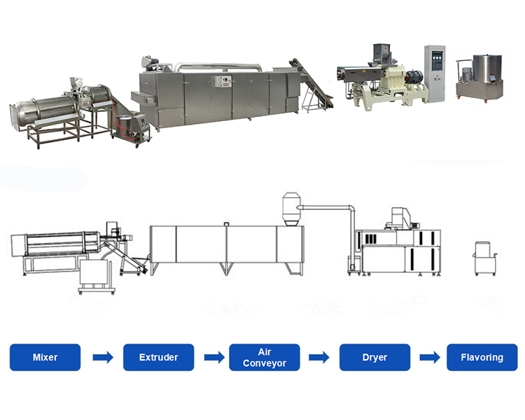 snack food extruder machinery