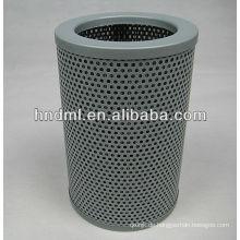 Der Ersatz für LEEMIN-Saugfilterelement IX-1000x80, Gasturbinenfilterkerze