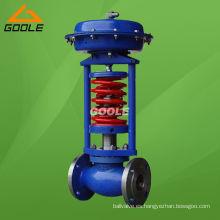 Válvula de control de presión autooperada (GAZZYP / GAZZCP / GAZZVP)