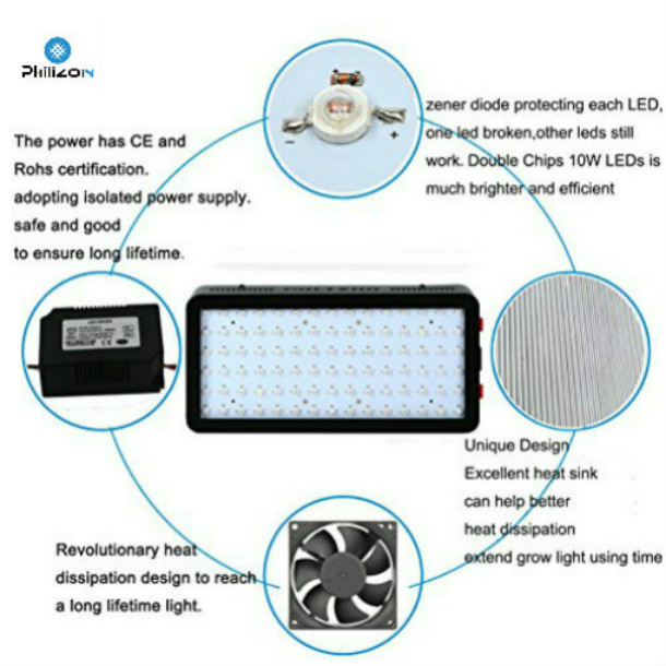 Led Aquarium Light For Sale