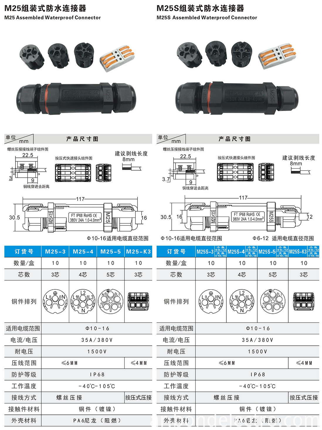 M Series Assembled Waterproof Connector Instruction-11