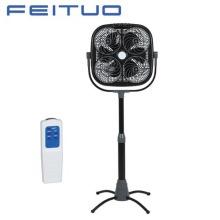 Control remoto, ventilador eléctrico