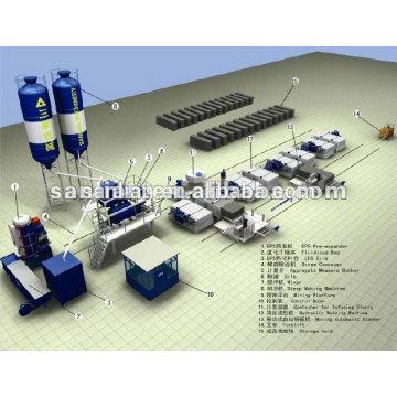 Precast Lightweight Wall Panel Production Line