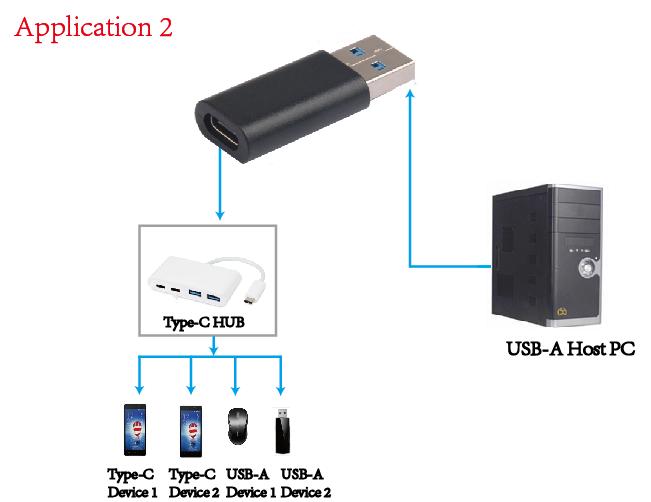 Usb C To Usb 3 0 Adaptor