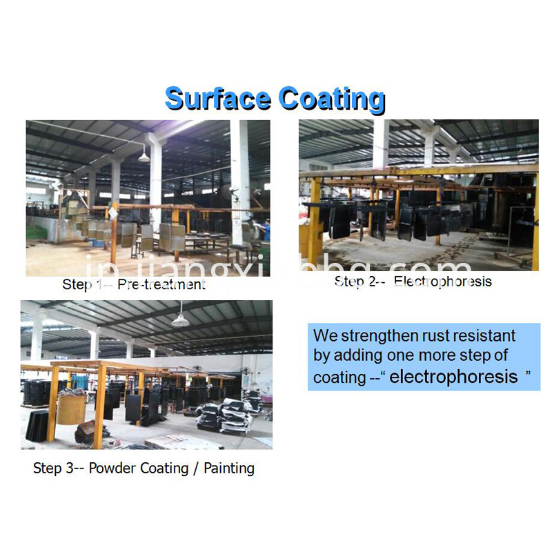Surface Coating