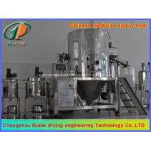 spray drying pharmaceuticals machinery