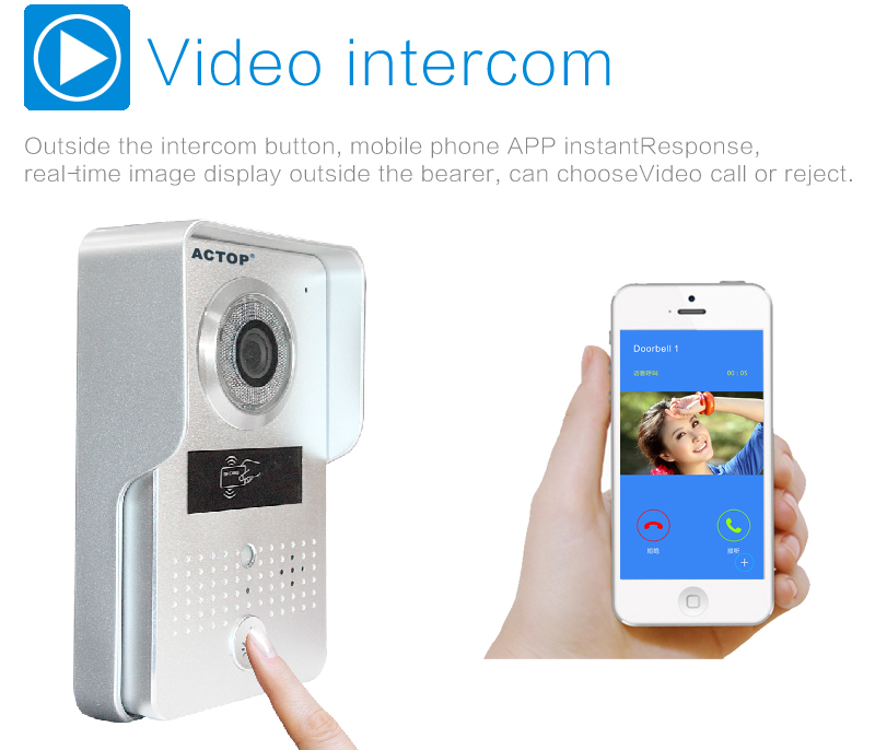Wifi Intercom System