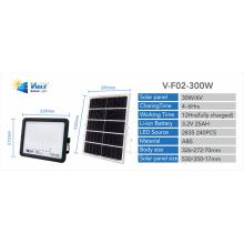análises de luz de inundação de painel solar