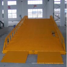 Moveable Dock Leveler