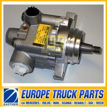 Pièces détachées pour camions de pompe hydraulique 542001310 pour Scania